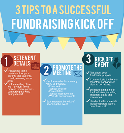 3 Tips to A Successful Fundraising Kick Off