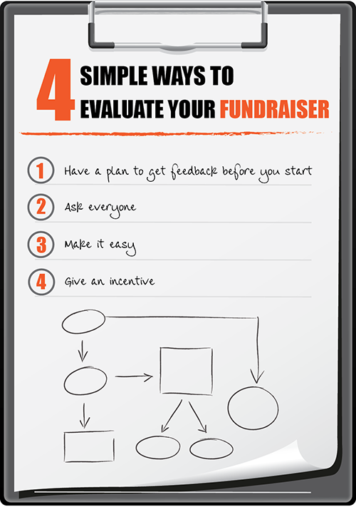 4 Simple Ways To Evaluate YourFundraiser