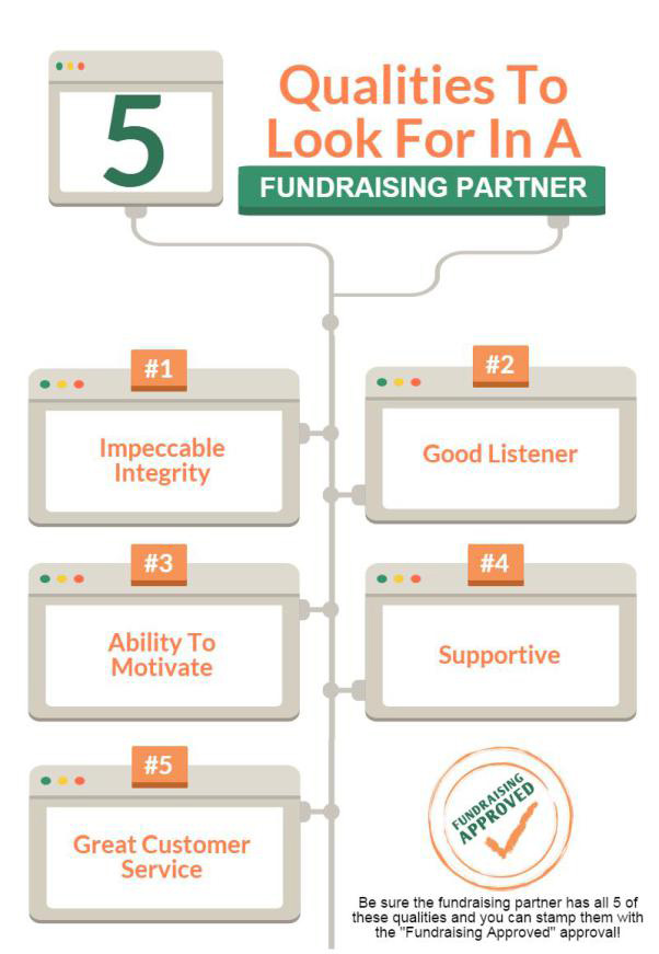 5 Qualities To Look For In A Fundraising Partner